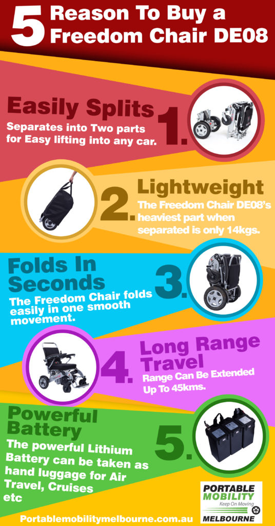 5 Reason To Buy a Freedom Chair DE08